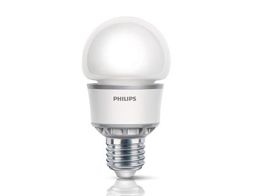 Waar moet je op letten bij het kopen van een ledlamp?
